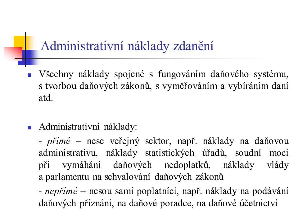 Administrativní náklady zdanění Všechny náklady spojené s fungováním daňového systému, s tvorbou daňových zákonů, s vyměřováním a vybíráním daní atd.