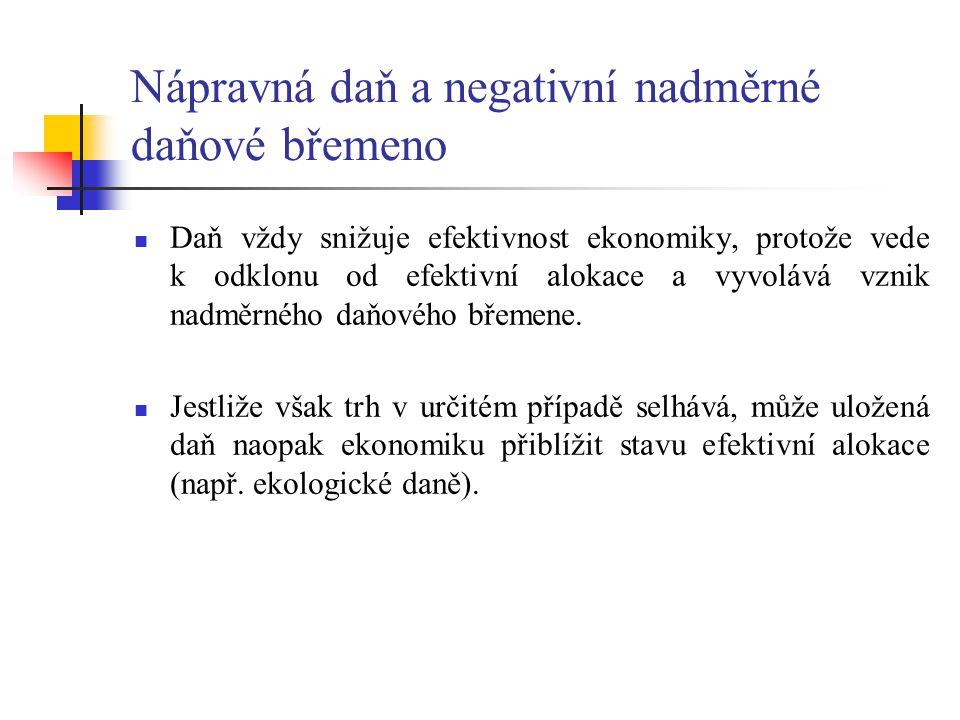Daňový dopad (daňová incidence) Daňový dopad - rozdělení daňového břemene mezi jednotlivé poplatníky.