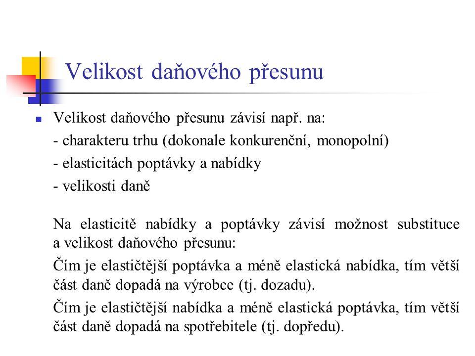 Literatura Základní: - KUBÁTOVÁ, K.: Daňové teorie a politika.