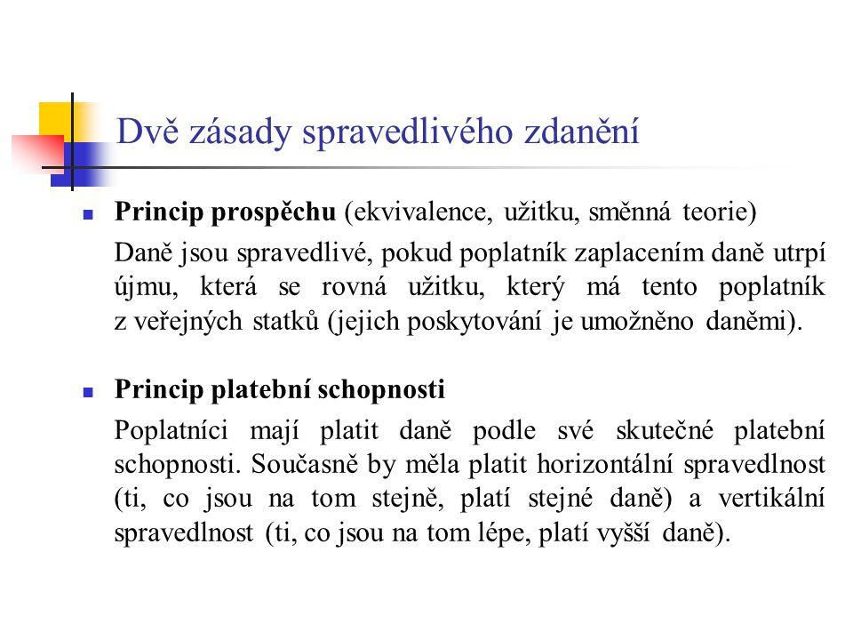 Dvě zásady spravedlivého zdanění Princip prospěchu (ekvivalence, užitku, směnná teorie) Daně jsou spravedlivé, pokud poplatník zaplacením daně utrpí ú