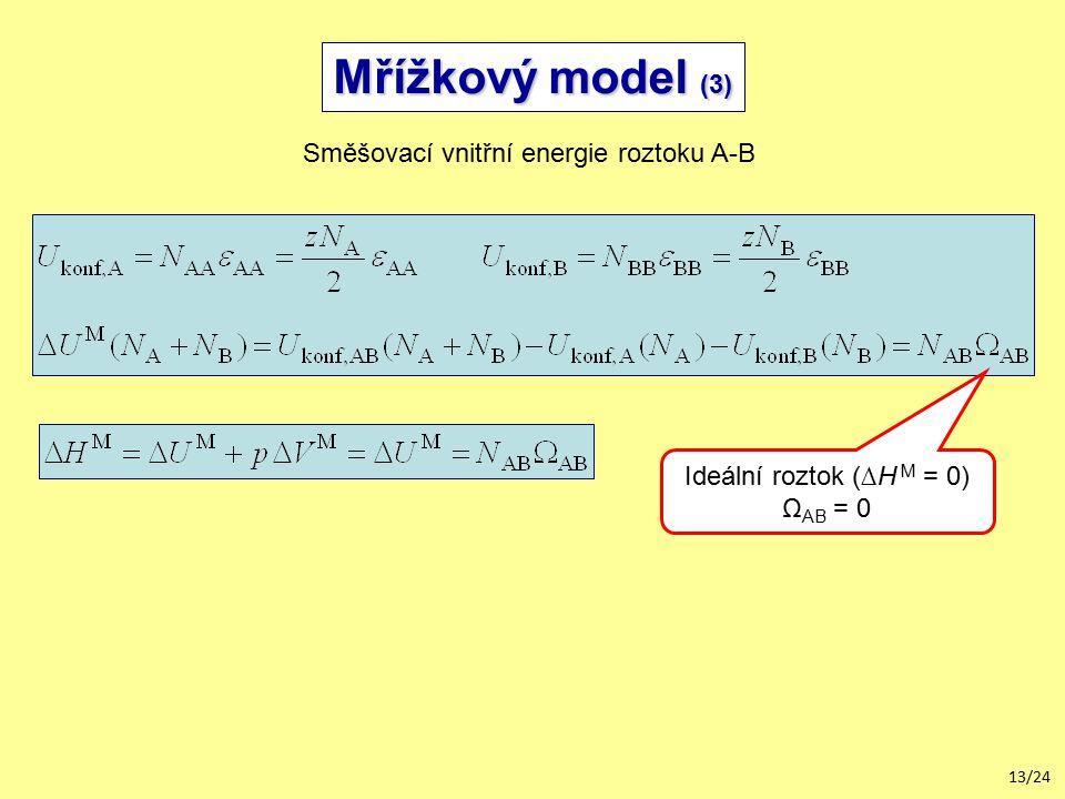 13/24 Mřížkový model (3) Směšovací vnitřní energie roztoku A-B Ideální roztok (∆H M = 0) Ω AB = 0