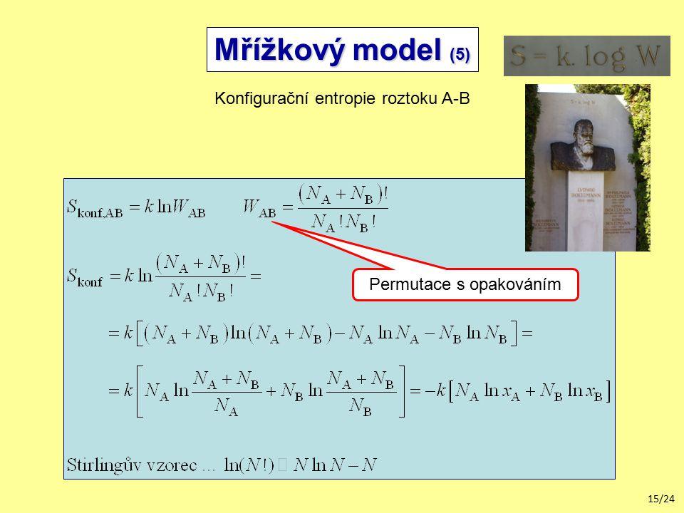 15/24 Mřížkový model (5) Konfigurační entropie roztoku A-B Permutace s opakováním