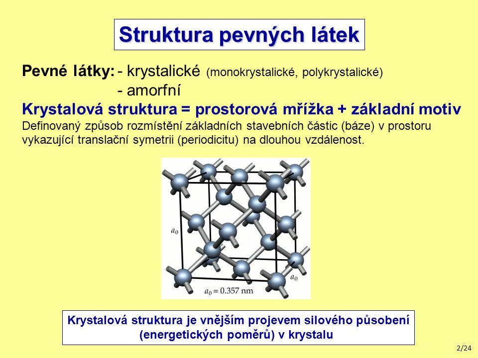 2/24 Pevné látky:- krystalické (monokrystalické, polykrystalické) - amorfní Krystalová struktura = prostorová mřížka + základní motiv Definovaný způsob rozmístění základních stavebních částic (báze) v prostoru vykazující translační symetrii (periodicitu) na dlouhou vzdálenost.