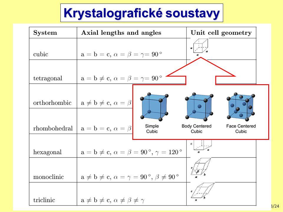 4/24 Prvky Sloučeniny AB Sloučeniny AB 2 A1Cu(fcc)B1NaClC1CaF 2 (fluorit) A2W(bcc)B2CsClC2FeS 2 (pyrit) A3Mg(hcp)B3ZnS(sfalerit)C3Cu 2 O(kuprit) A4C(dia)B4ZnS(wurtzit)C4TiO 2 (rutil) A5β-Sn(tet)C5TiO 2 (anatas) A6In(tet) A9C(grafit) http://cst-www.nrl.navy.mil/lattice/index.html Značení struktur (příklady Au, GaAs) Strukturbericht (A1, B3) Pearsonovy symboly (cF4, cF8) Prostorové grupy (Fm3m, F43m) Prototypy (Cu, ZnS(sfalerit)) Vybrané strukturní typy