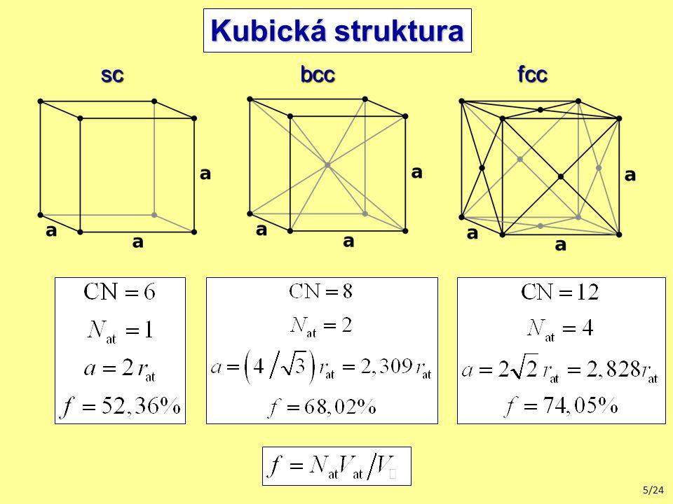 5/24 scbccfcc Kubická struktura