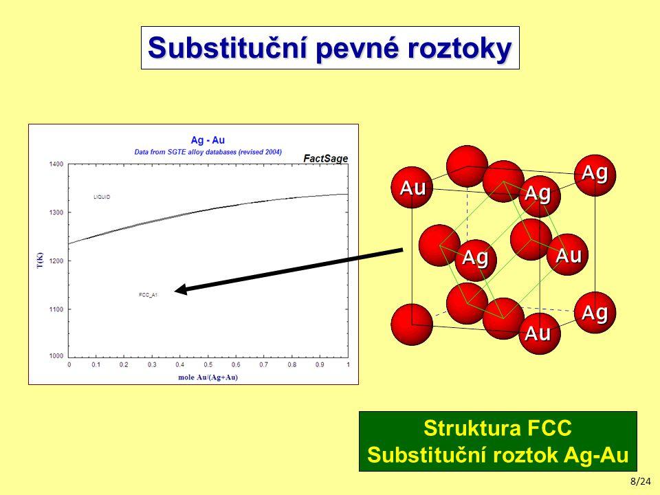 8/24 Substituční pevné roztoky Struktura FCC Substituční roztok Ag-Au Ag AuAuAuAu AuAuAuAu AuAuAuAu Ag Ag Ag