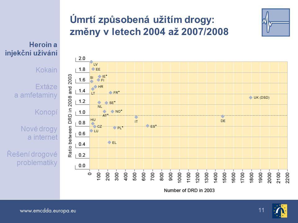 11 Úmrtí způsobená užitím drogy: změny v letech 2004 až 2007/2008 Heroin a injekční užívání Kokain Extáze a amfetaminy Konopí Nové drogy a internet Řešení drogové problematiky