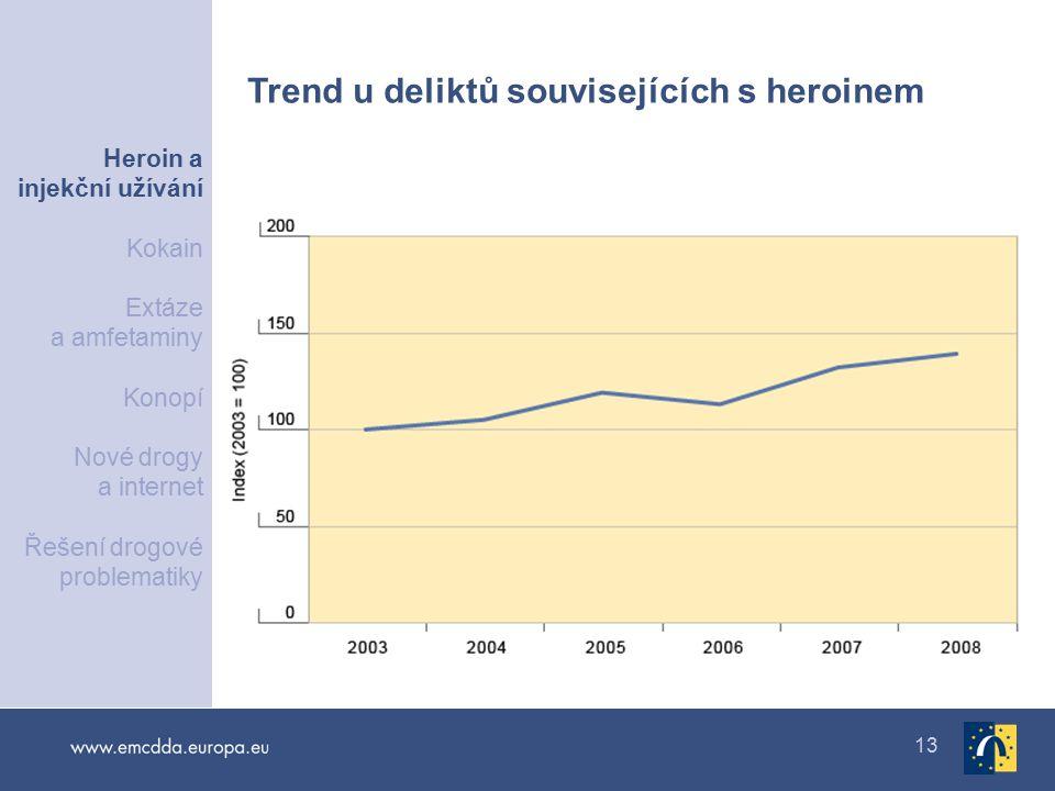 13 Trend u deliktů souvisejících s heroinem Heroin a injekční užívání Kokain Extáze a amfetaminy Konopí Nové drogy a internet Řešení drogové problematiky