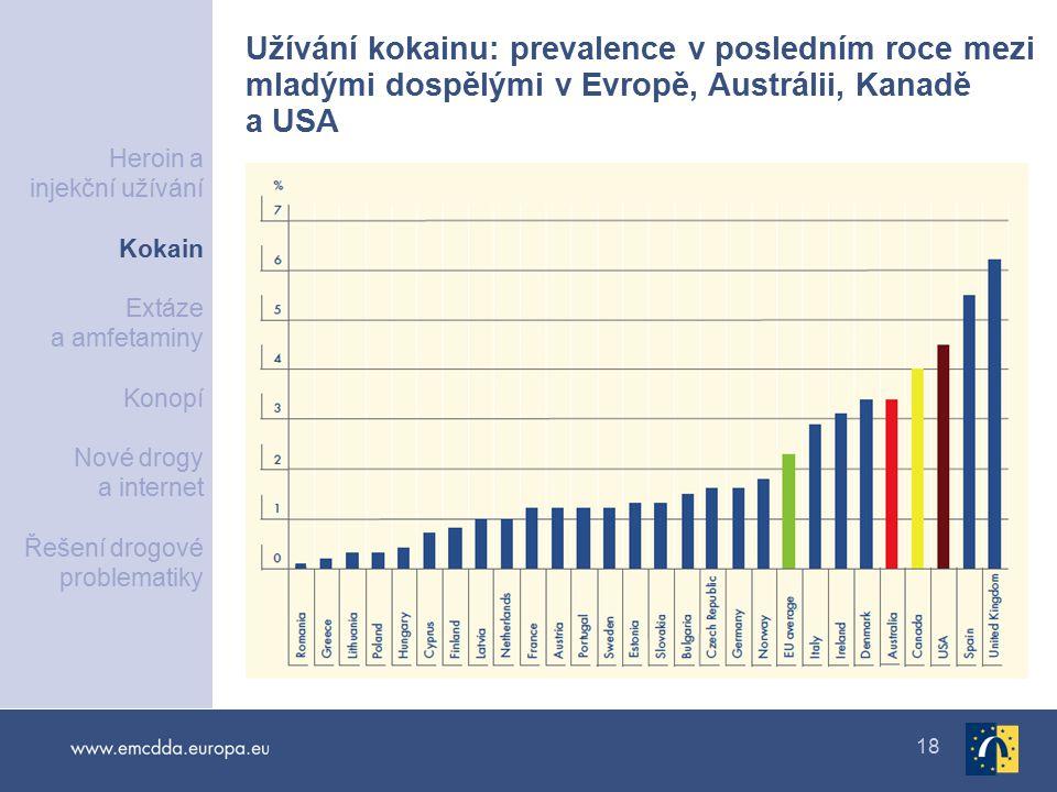 18 Užívání kokainu: prevalence v posledním roce mezi mladými dospělými v Evropě, Austrálii, Kanadě a USA Heroin a injekční užívání Kokain Extáze a amfetaminy Konopí Nové drogy a internet Řešení drogové problematiky