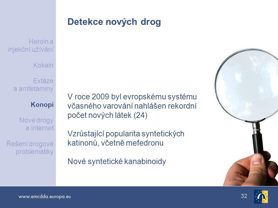 32 Detekce nových drog V roce 2009 byl evropskému systému včasného varování nahlášen rekordní počet nových látek (24) Vzrůstající popularita syntetických katinonů, včetně mefedronu Nové syntetické kanabinoidy Heroin a injekční užívání Kokain Extáze a amfetaminy Konopí Nové drogy a internet Řešení drogové problematiky