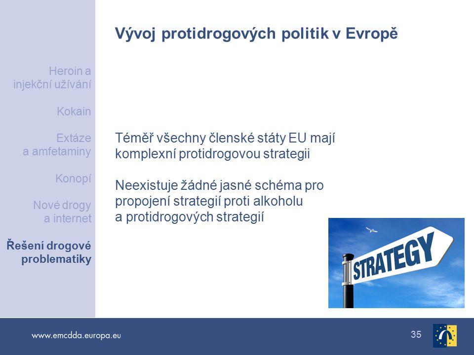 35 Vývoj protidrogových politik v Evropě Téměř všechny členské státy EU mají komplexní protidrogovou strategii Neexistuje žádné jasné schéma pro propojení strategií proti alkoholu a protidrogových strategií Heroin a injekční užívání Kokain Extáze a amfetaminy Konopí Nové drogy a internet Řešení drogové problematiky