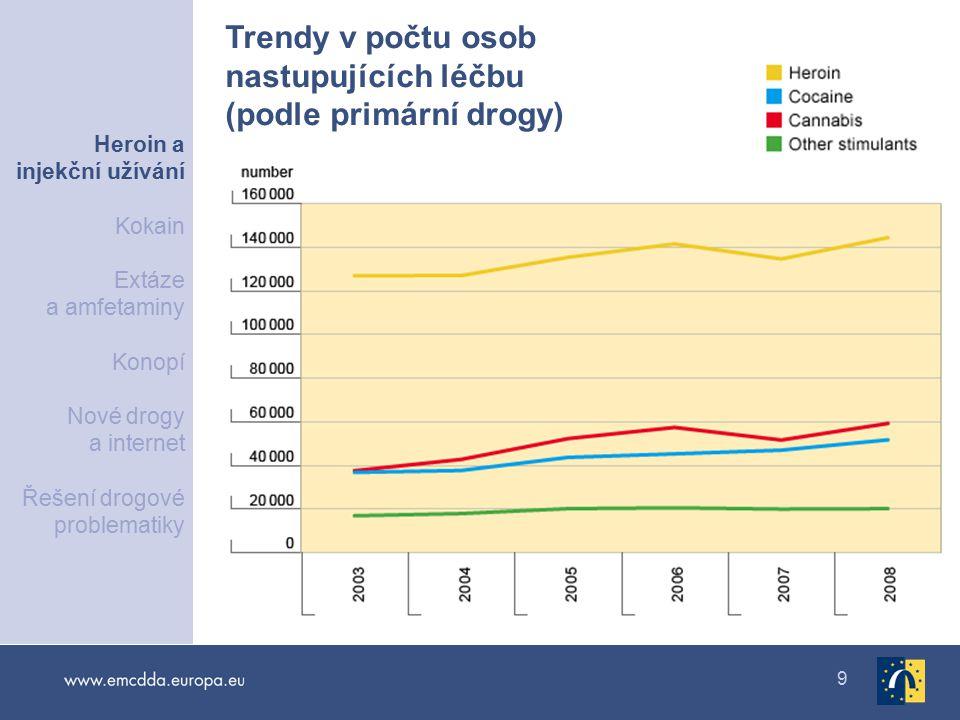 9 Trendy v počtu osob nastupujících léčbu (podle primární drogy) Heroin a injekční užívání Kokain Extáze a amfetaminy Konopí Nové drogy a internet Řešení drogové problematiky