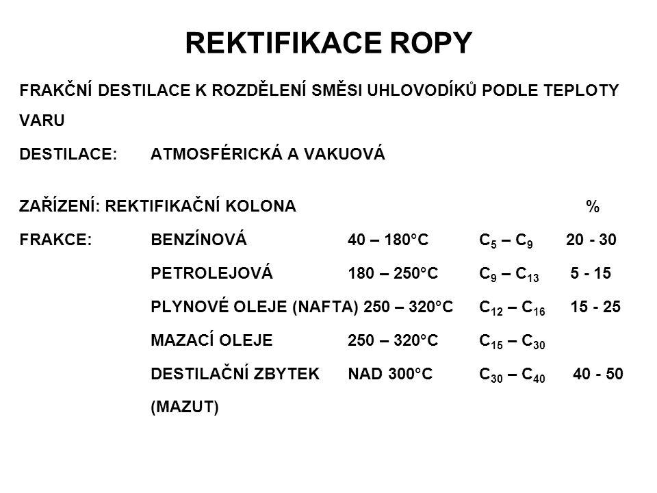 REKTIFIKACE ROPY
