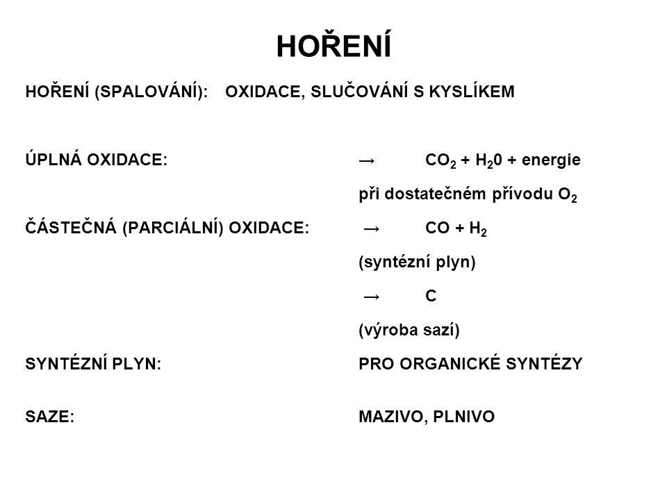 HOŘENÍ HOŘENÍ (SPALOVÁNÍ):OXIDACE, SLUČOVÁNÍ S KYSLÍKEM ÚPLNÁ OXIDACE:→CO 2 + H 2 0 + energie při dostatečném přívodu O 2 ČÁSTEČNÁ (PARCIÁLNÍ) OXIDACE