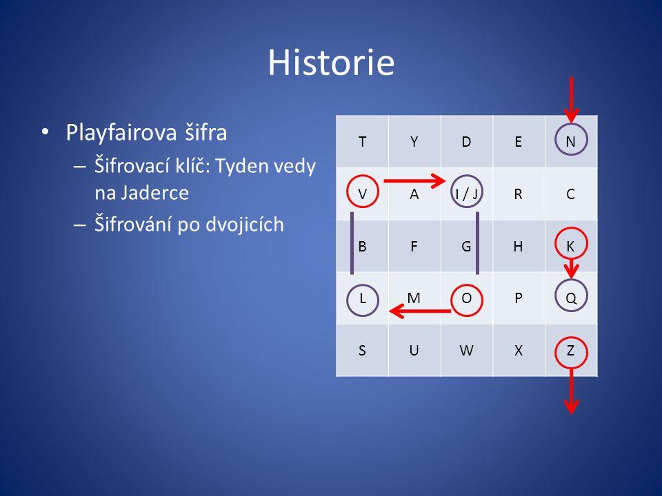 Historie Playfairova šifra – Šifrovací klíč: Tyden vedy na Jaderce – Šifrování po dvojicích TYDEN VAI / JRC BFGHK LMOPQ SUWXZ