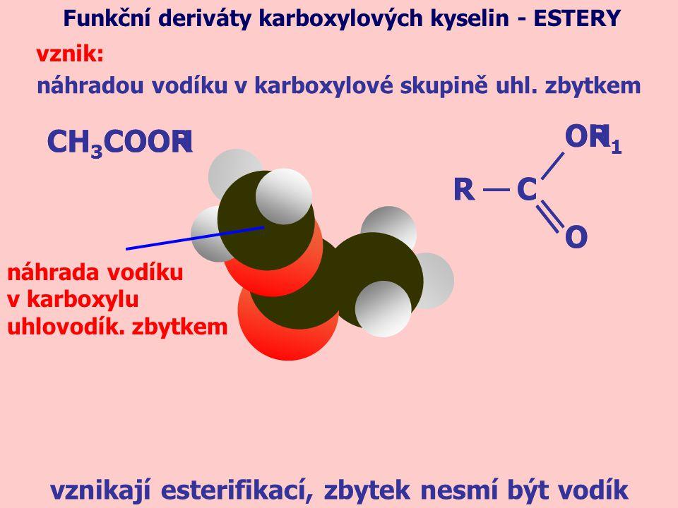 náhradou vodíku v karboxylové skupině uhl. zbytkem Funkční deriváty karboxylových kyselin - ESTERY vznik: CH 3 COOH náhrada vodíku v karboxylu uhlovod