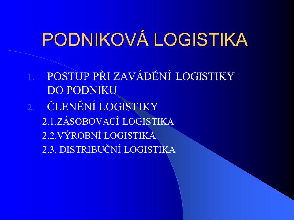 PODNIKOVÁ LOGISTIKA 1. POSTUP PŘI ZAVÁDĚNÍ LOGISTIKY DO PODNIKU 2. ČLENĚNÍ LOGISTIKY 2.1.ZÁSOBOVACÍ LOGISTIKA 2.2.VÝROBNÍ LOGISTIKA 2.3. DISTRIBUČNÍ L