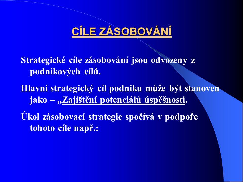 """CÍLE ZÁSOBOVÁNÍ Strategické cíle zásobování jsou odvozeny z podnikových cílů. Hlavní strategický cíl podniku může být stanoven jako – """"Zajištění poten"""