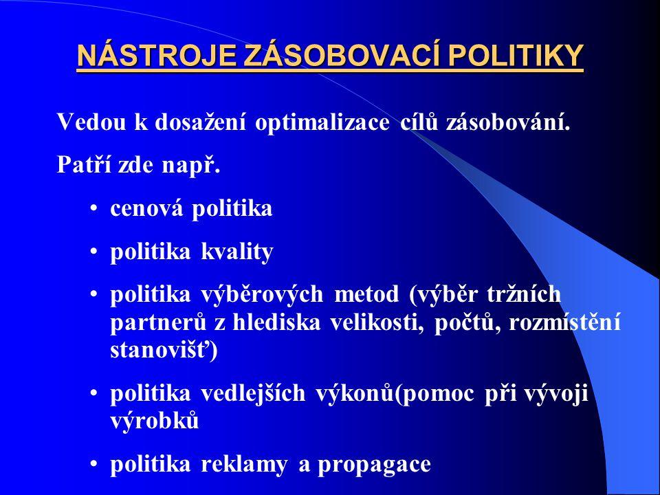 NÁSTROJE ZÁSOBOVACÍ POLITIKY Vedou k dosažení optimalizace cílů zásobování. Patří zde např. cenová politika politika kvality politika výběrových metod