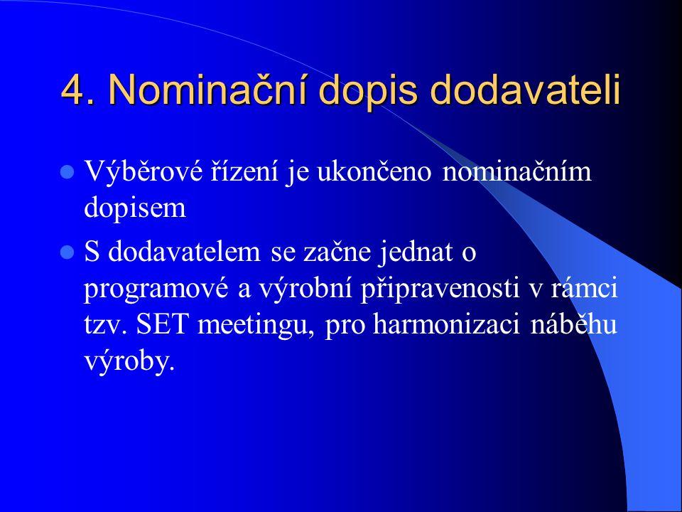 4. Nominační dopis dodavateli Výběrové řízení je ukončeno nominačním dopisem S dodavatelem se začne jednat o programové a výrobní připravenosti v rámc