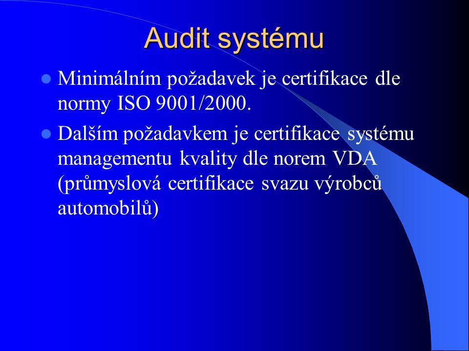 Audit systému Minimálním požadavek je certifikace dle normy ISO 9001/2000. Dalším požadavkem je certifikace systému managementu kvality dle norem VDA