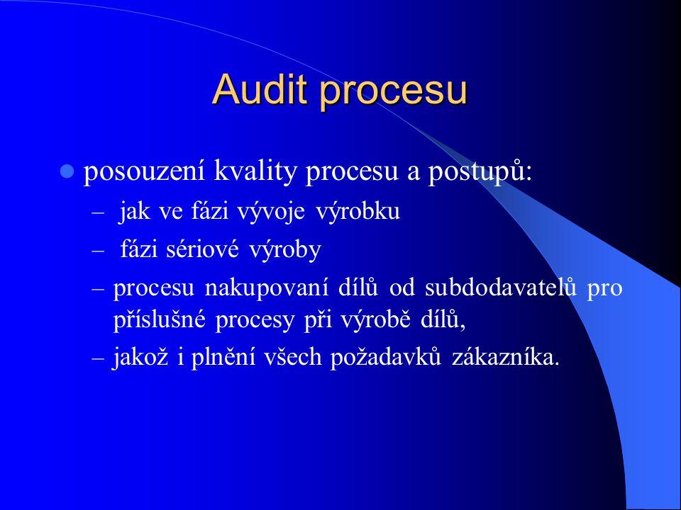 Audit procesu posouzení kvality procesu a postupů: – jak ve fázi vývoje výrobku – fázi sériové výroby – procesu nakupovaní dílů od subdodavatelů pro p