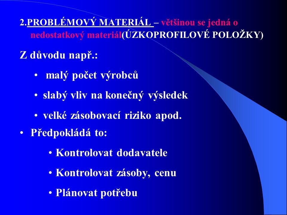 2.PROBLÉMOVÝ MATERIÁL – většinou se jedná o nedostatkový materiál(ÚZKOPROFILOVÉ POLOŽKY) Z důvodu např.: malý počet výrobců slabý vliv na konečný výsl
