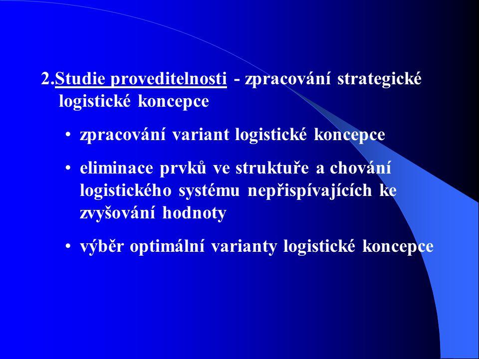2.Studie proveditelnosti - zpracování strategické logistické koncepce zpracování variant logistické koncepce eliminace prvků ve struktuře a chování lo