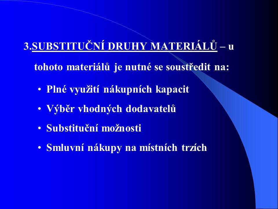 3.SUBSTITUČNÍ DRUHY MATERIÁLŮ – u tohoto materiálů je nutné se soustředit na: Plné využití nákupních kapacit Výběr vhodných dodavatelů Substituční mož