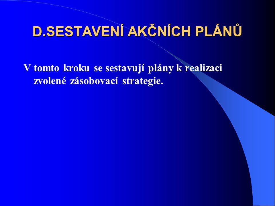 D.SESTAVENÍ AKČNÍCH PLÁNŮ V tomto kroku se sestavují plány k realizaci zvolené zásobovací strategie.