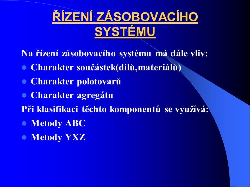 ŘÍZENÍ ZÁSOBOVACÍHO SYSTÉMU Na řízení zásobovacího systému má dále vliv: Charakter součástek(dílů,materiálů) Charakter polotovarů Charakter agregátu P
