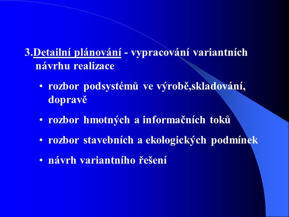 3.Detailní plánování - vypracování variantních návrhu realizace rozbor podsystémů ve výrobě,skladování, dopravě rozbor hmotných a informačních toků ro