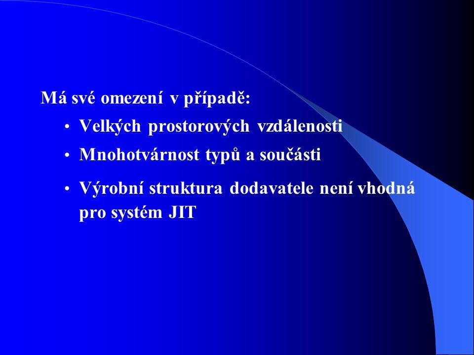 Má své omezení v případě: Velkých prostorových vzdálenosti Mnohotvárnost typů a součásti Výrobní struktura dodavatele není vhodná pro systém JIT