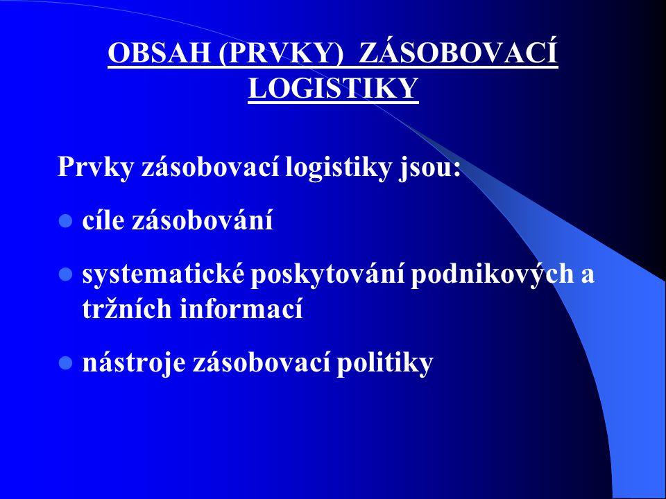 OBSAH (PRVKY) ZÁSOBOVACÍ LOGISTIKY Prvky zásobovací logistiky jsou: cíle zásobování systematické poskytování podnikových a tržních informací nástroje