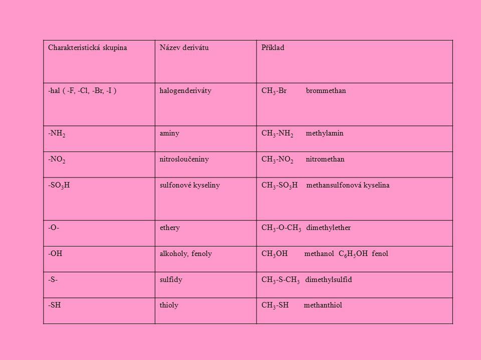 Charakteristická skupinaNázev derivátuPříklad -hal ( -F, -Cl, -Br, -I )halogenderivátyCH 3 -Br brommethan -NH 2 aminyCH 3 -NH 2 methylamin -NO 2 nitro