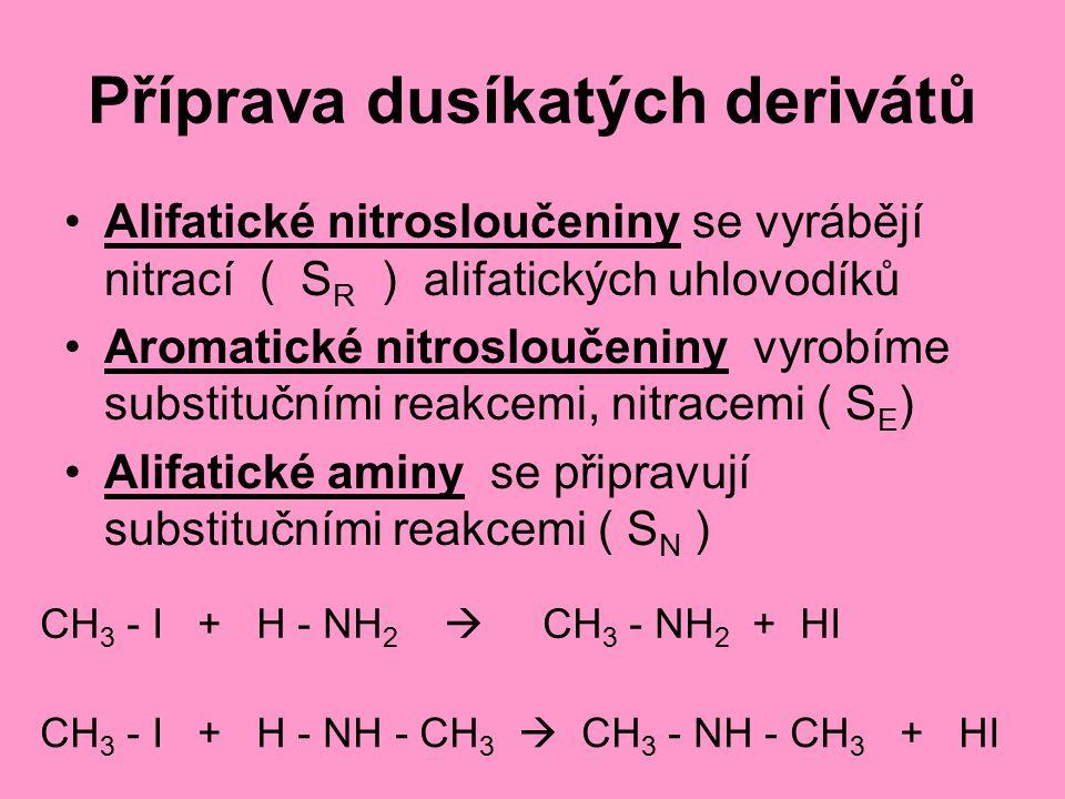 Příprava dusíkatých derivátů Alifatické nitrosloučeniny se vyrábějí nitrací ( S R ) alifatických uhlovodíků Aromatické nitrosloučeniny vyrobíme substi