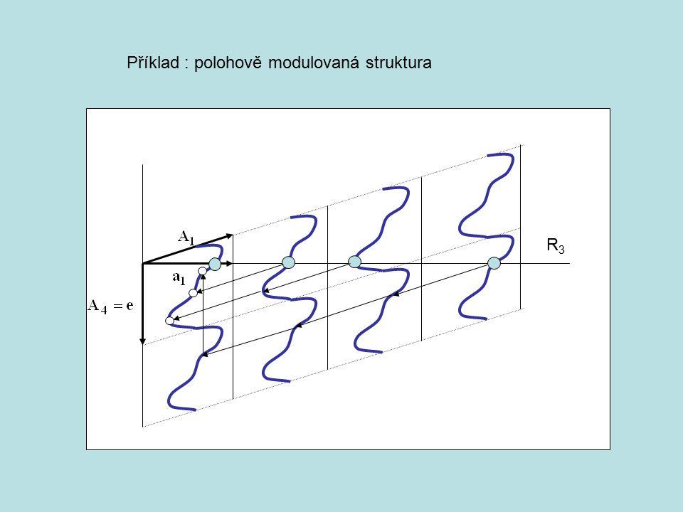 Příklad : polohově modulovaná struktura R3R3
