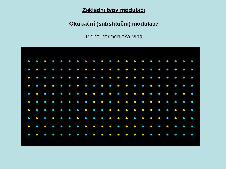 Základní typy modulací Okupační (substituční) modulace Jedna harmonická vlna
