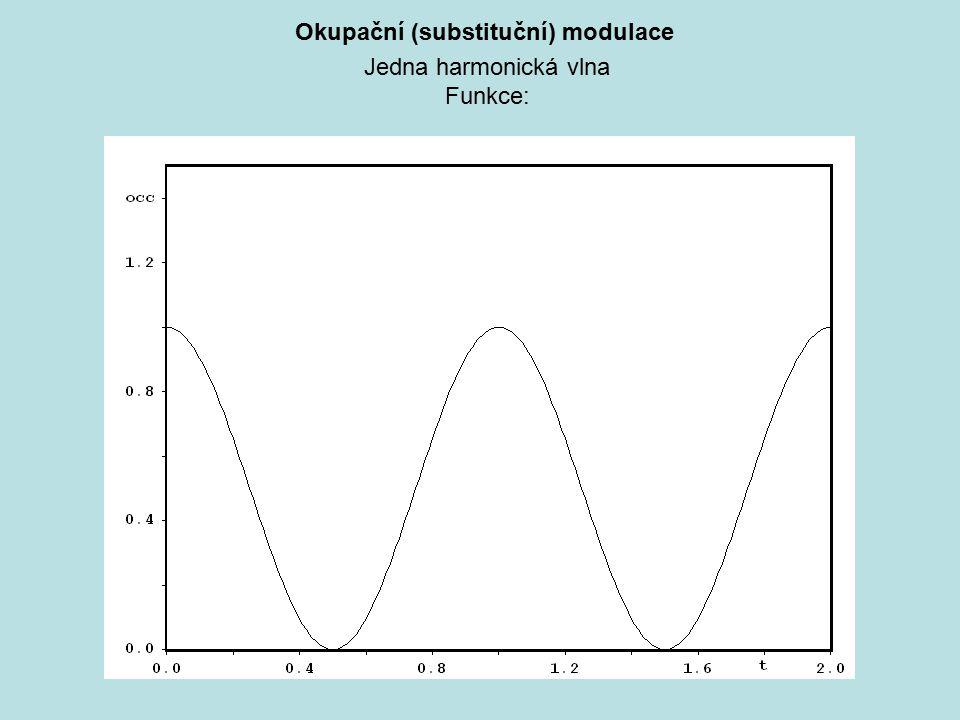Okupační (substituční) modulace Jedna harmonická vlna Funkce: