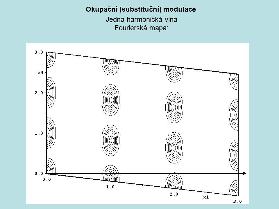 Okupační (substituční) modulace Jedna harmonická vlna Fourierská mapa: