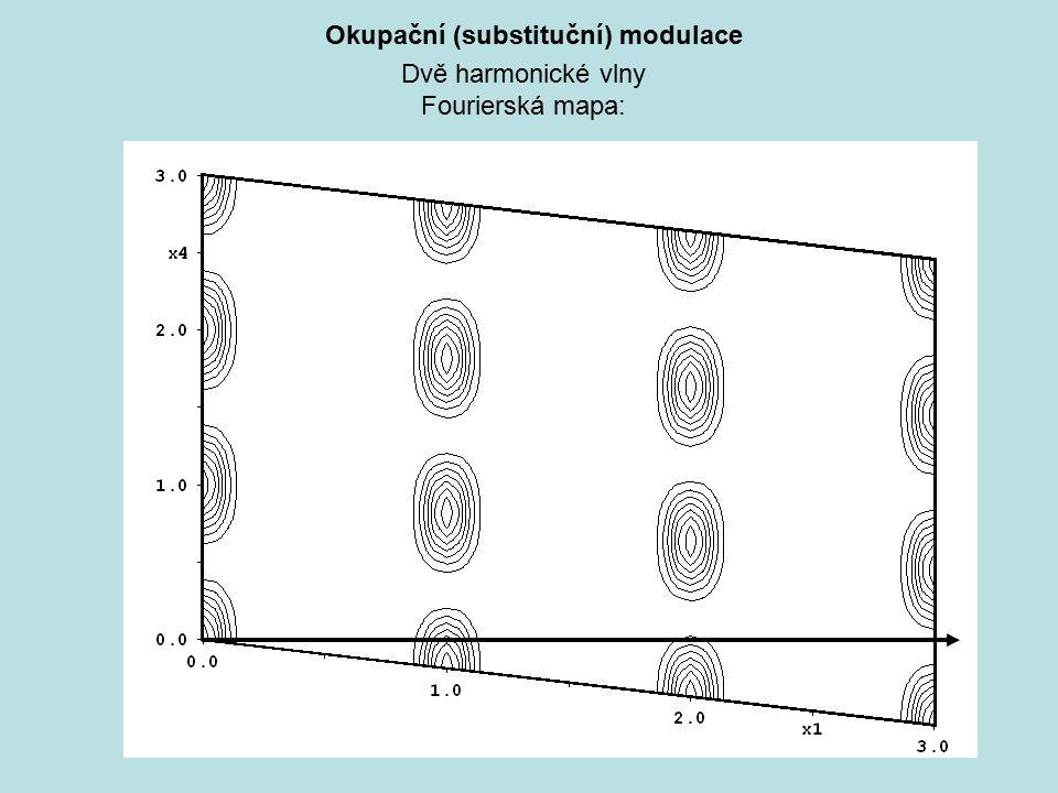 Okupační (substituční) modulace Dvě harmonické vlny Fourierská mapa: