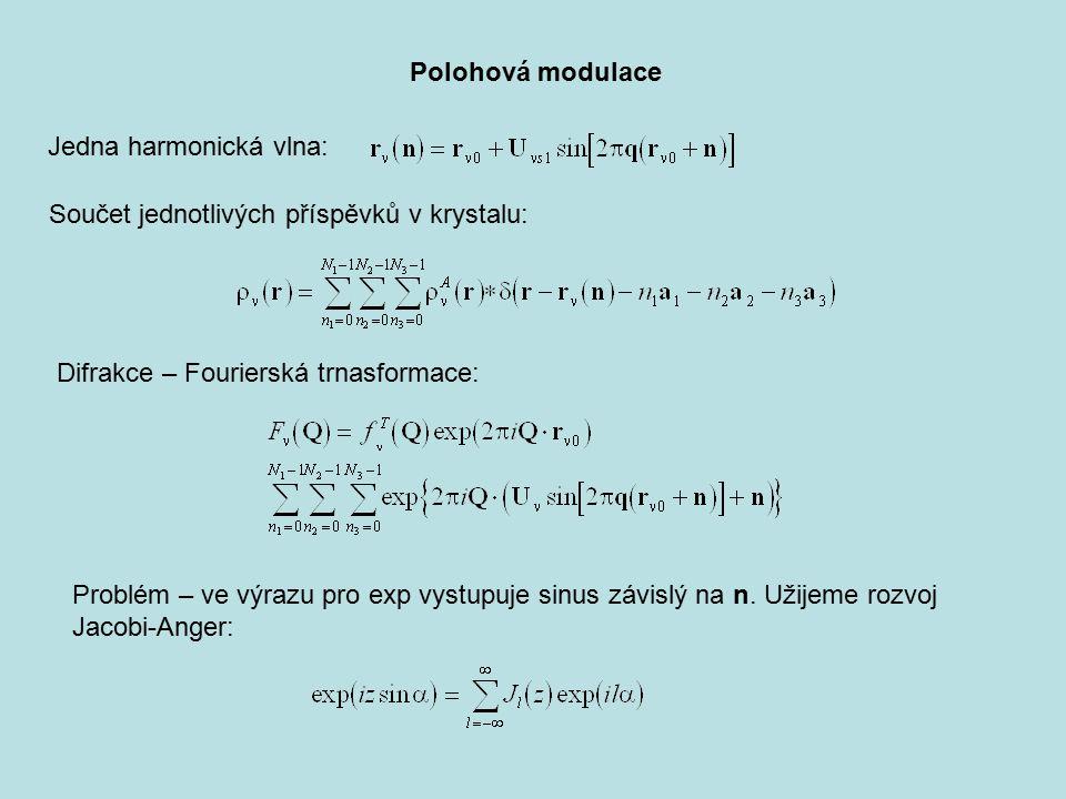 Polohová modulace Jedna harmonická vlna: Součet jednotlivých příspěvků v krystalu: Difrakce – Fourierská trnasformace: Problém – ve výrazu pro exp vys