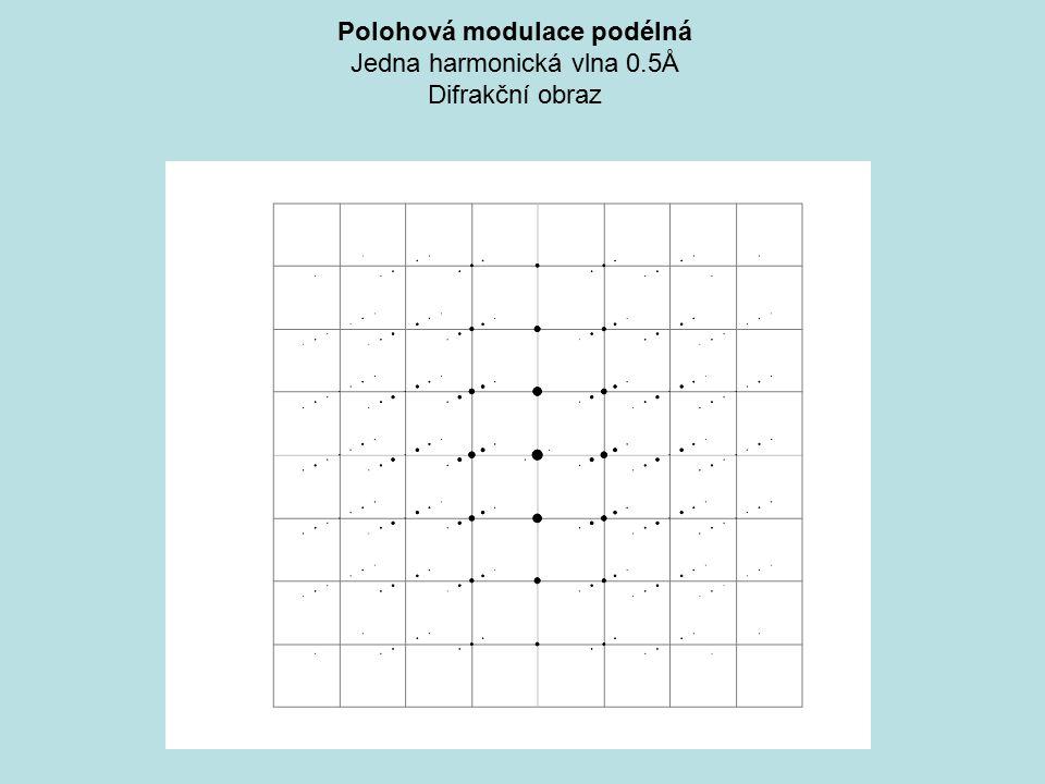 Polohová modulace podélná Jedna harmonická vlna 0.5Å Difrakční obraz