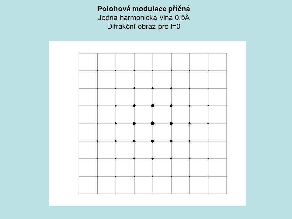Polohová modulace příčná Jedna harmonická vlna 0.5Å Difrakční obraz pro l=0