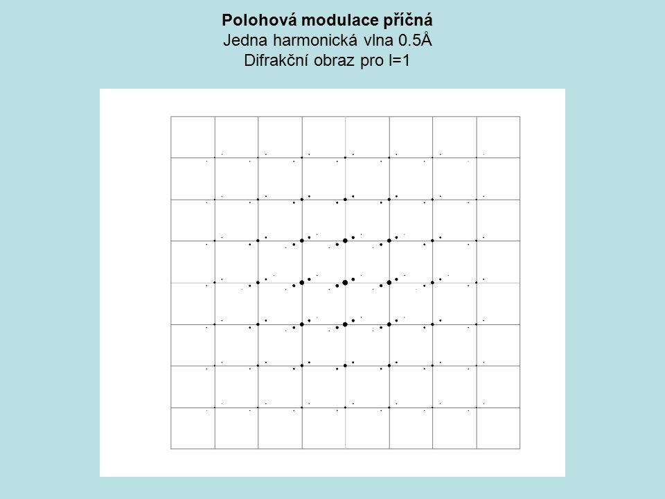 Polohová modulace příčná Jedna harmonická vlna 0.5Å Difrakční obraz pro l=1