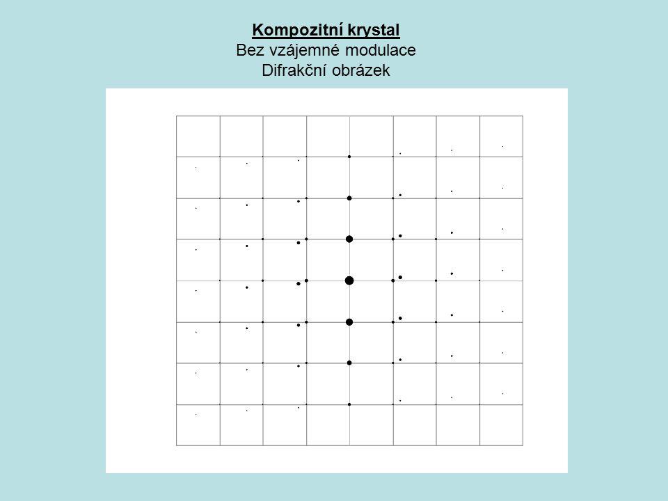 Kompozitní krystal Bez vzájemné modulace Difrakční obrázek