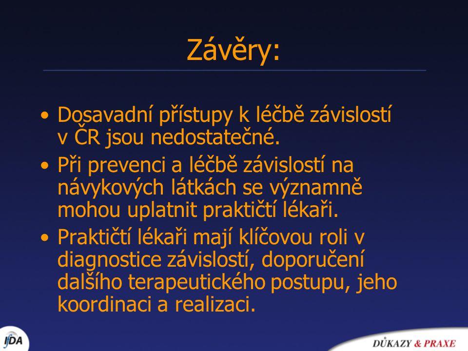 Závěry: Dosavadní přístupy k léčbě závislostí v ČR jsou nedostatečné. Při prevenci a léčbě závislostí na návykových látkách se významně mohou uplatnit