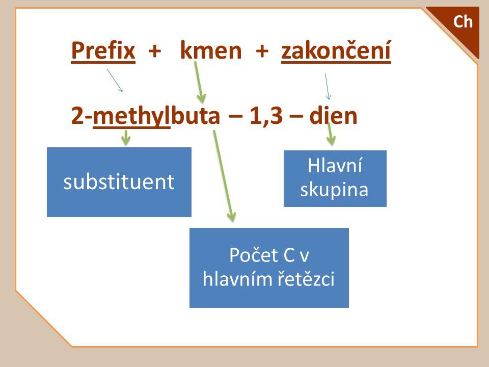 Prefix + kmen + zakončení 2-methylbuta – 1,3 – dien Ch substituent Hlavní skupina Počet C v hlavním řetězci