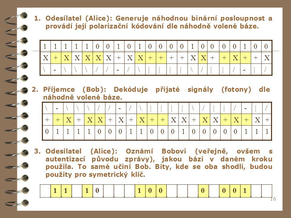 16 1111100101000010000100 X+XXXXX+XX++++XX++X++X \-\\//-/\||||\/||/-|/ 1.Odesílatel (Alice): Generuje náhodnou binární posloupnost a provádí její polarizační kódování dle náhodně volené báze.