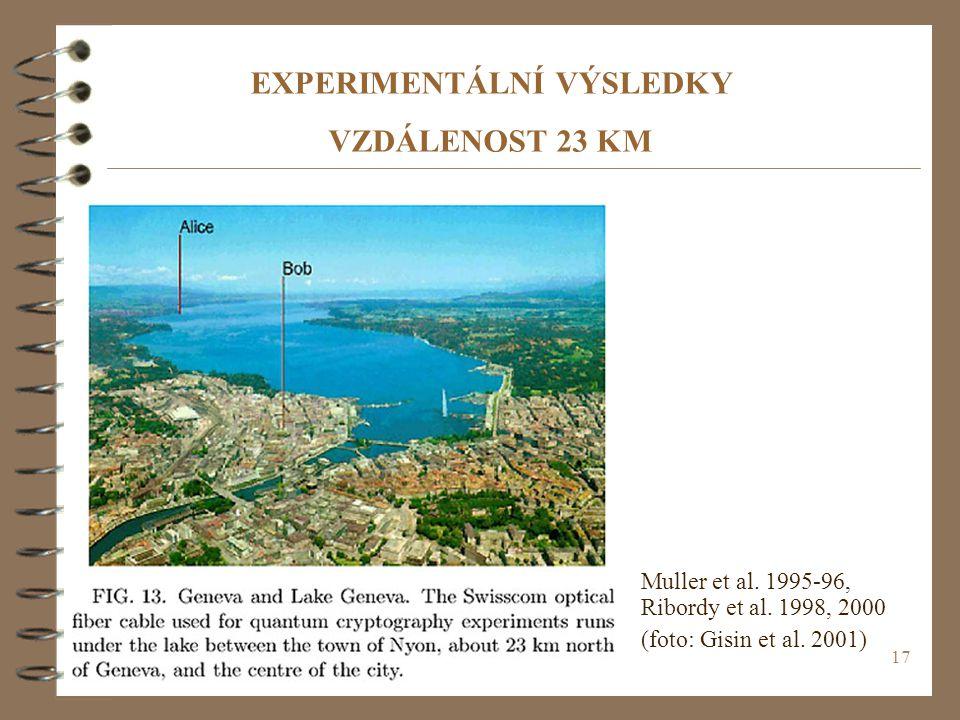 17 Muller et al.1995-96, Ribordy et al. 1998, 2000 (foto: Gisin et al.